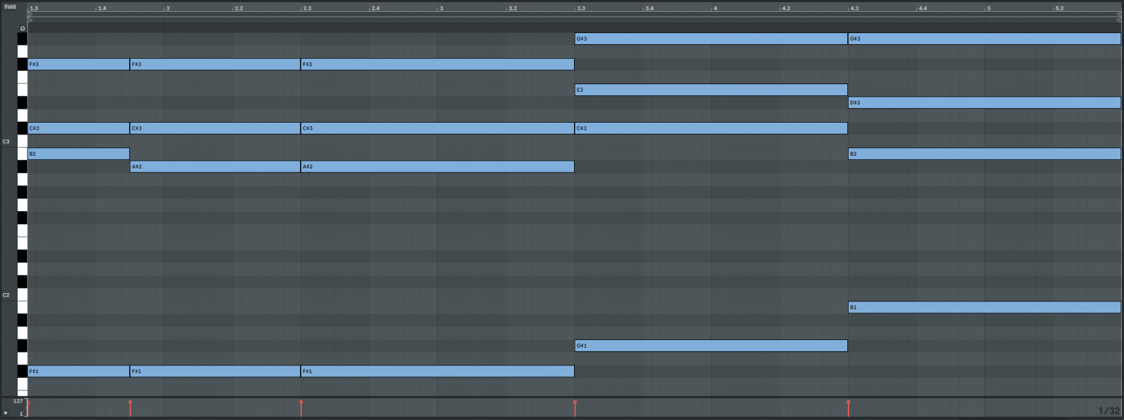50 Famous EDM Chord Progressions (+Free MIDI Pack) - Basic Wavez